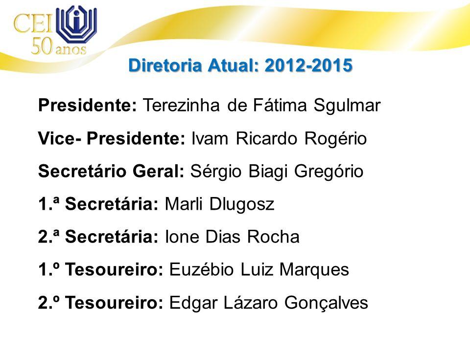 Diretoria Atual: 2012-2015 Presidente: Terezinha de Fátima Sgulmar. Vice- Presidente: Ivam Ricardo Rogério.