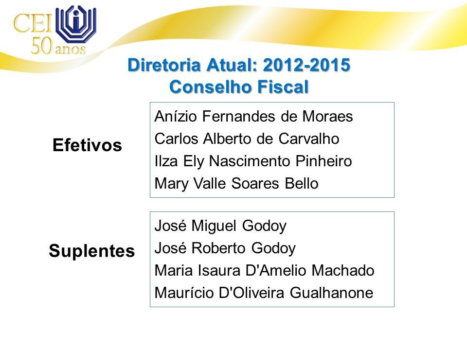 Diretoria Atual: 2012-2015 Conselho Fiscal