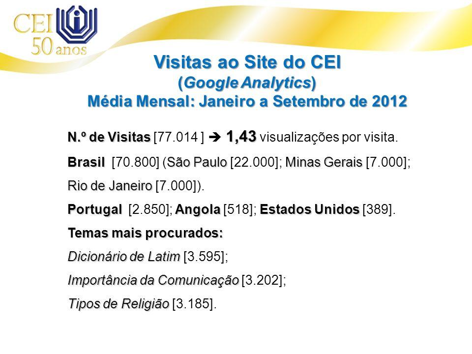 Média Mensal: Janeiro a Setembro de 2012