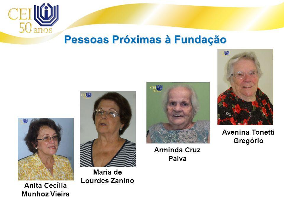 Pessoas Próximas à Fundação