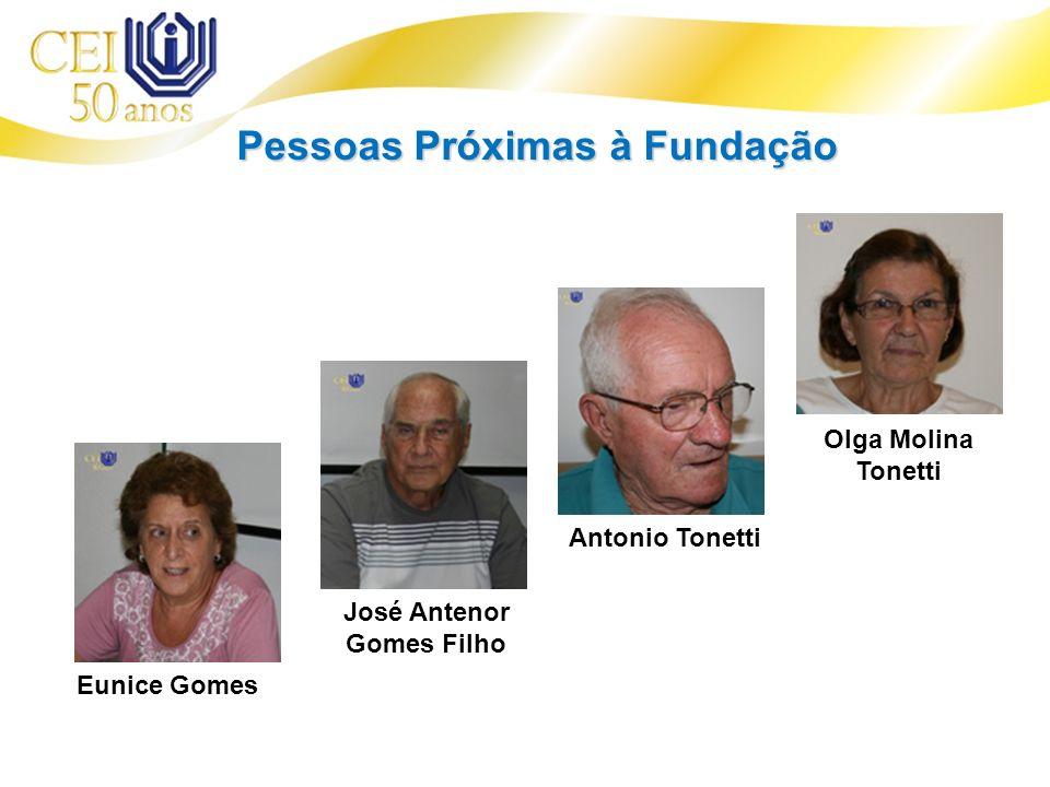Pessoas Próximas à Fundação José Antenor Gomes Filho
