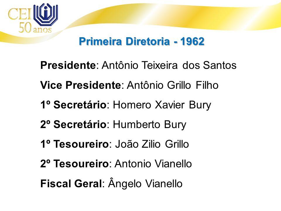 Primeira Diretoria - 1962 Presidente: Antônio Teixeira dos Santos. Vice Presidente: Antônio Grillo Filho.