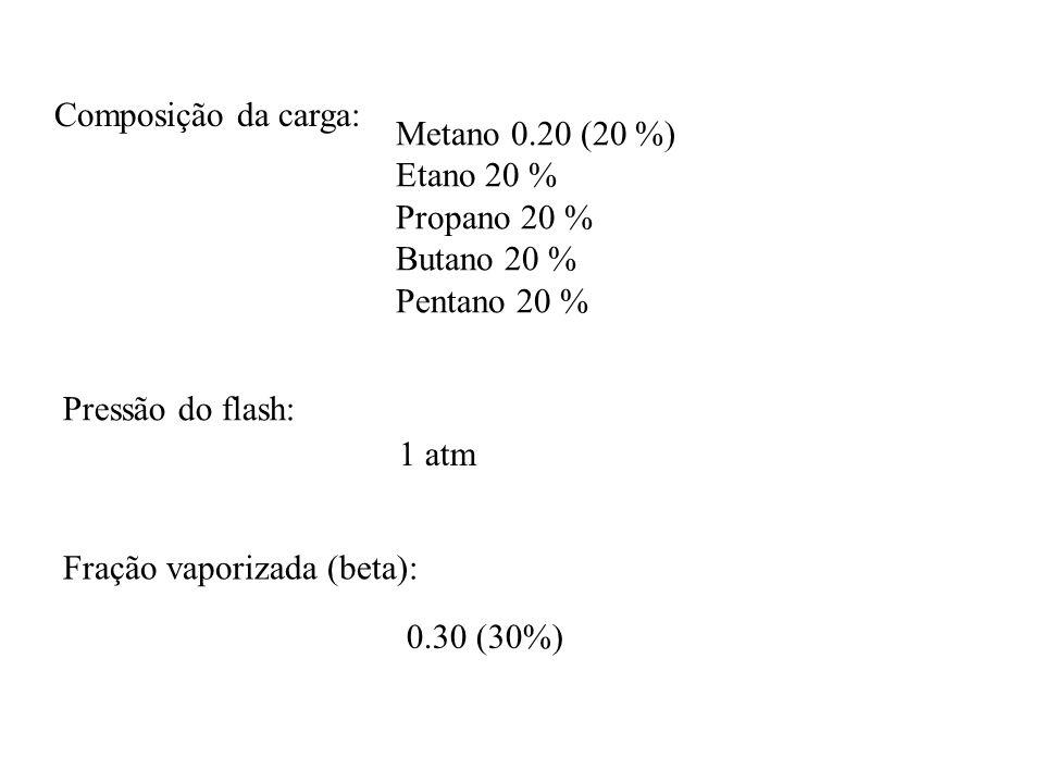 Composição da carga: Metano 0.20 (20 %) Etano 20 % Propano 20 % Butano 20 % Pentano 20 % Pressão do flash: