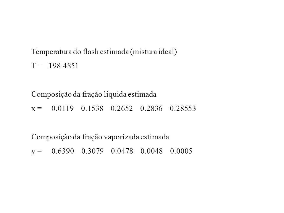 Temperatura do flash estimada (mistura ideal)