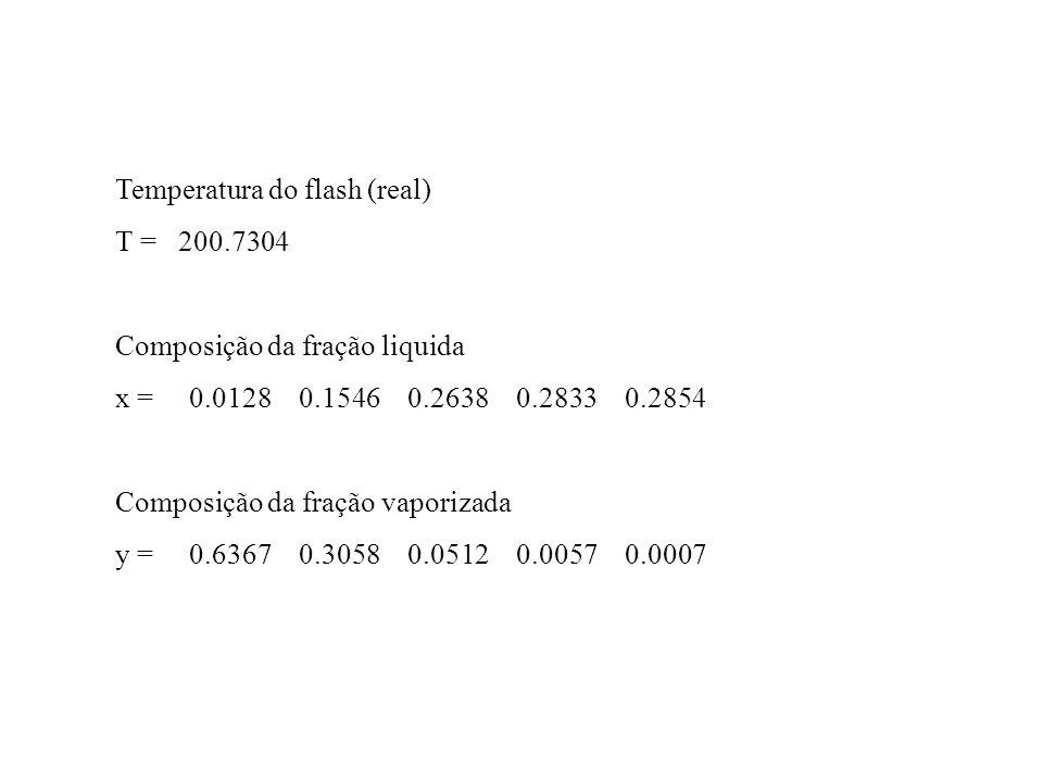 Temperatura do flash (real)