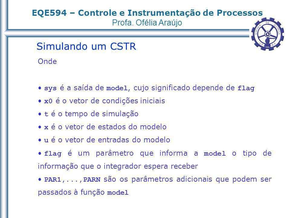 Simulando um CSTR Onde. sys é a saída de model, cujo significado depende de flag. x0 é o vetor de condições iniciais.