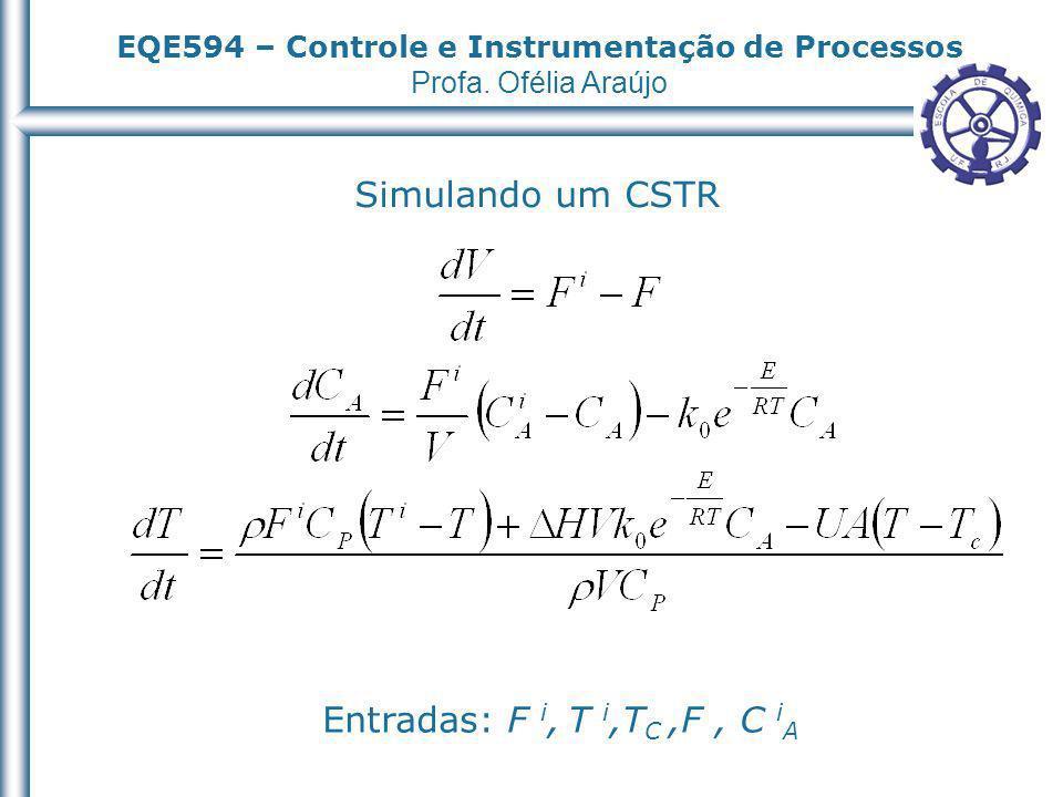 Simulando um CSTR Entradas: F i, T i,TC ,F , C iA
