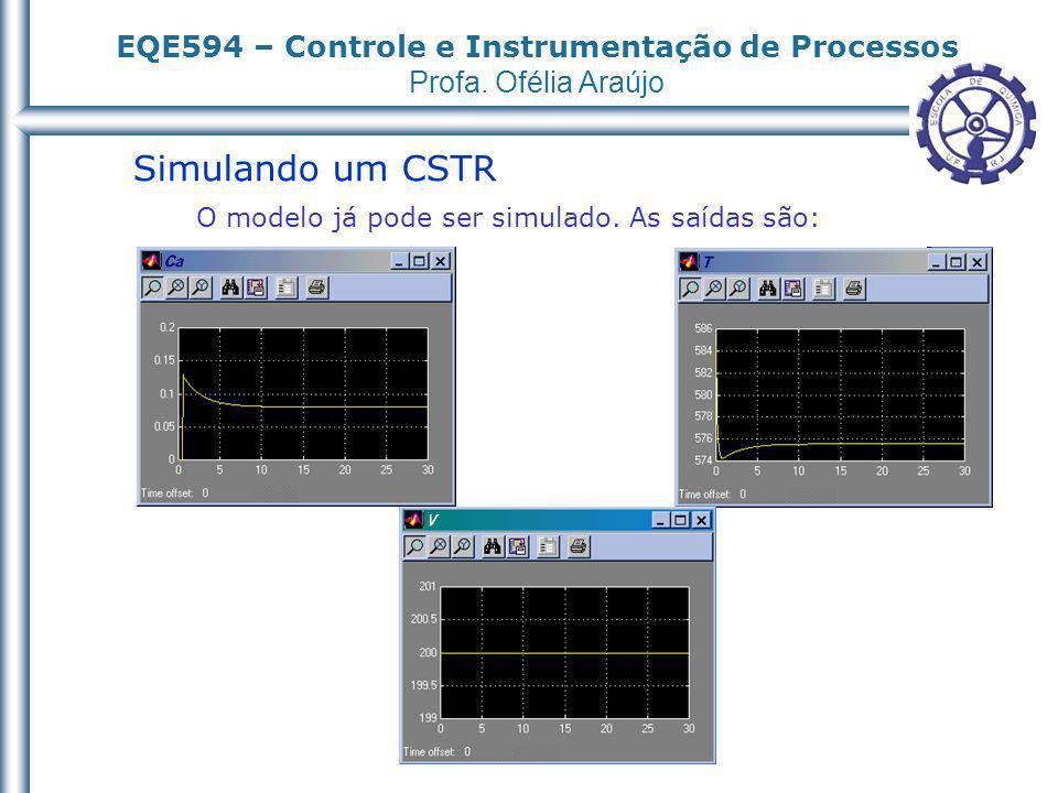 Simulando um CSTR O modelo já pode ser simulado. As saídas são: