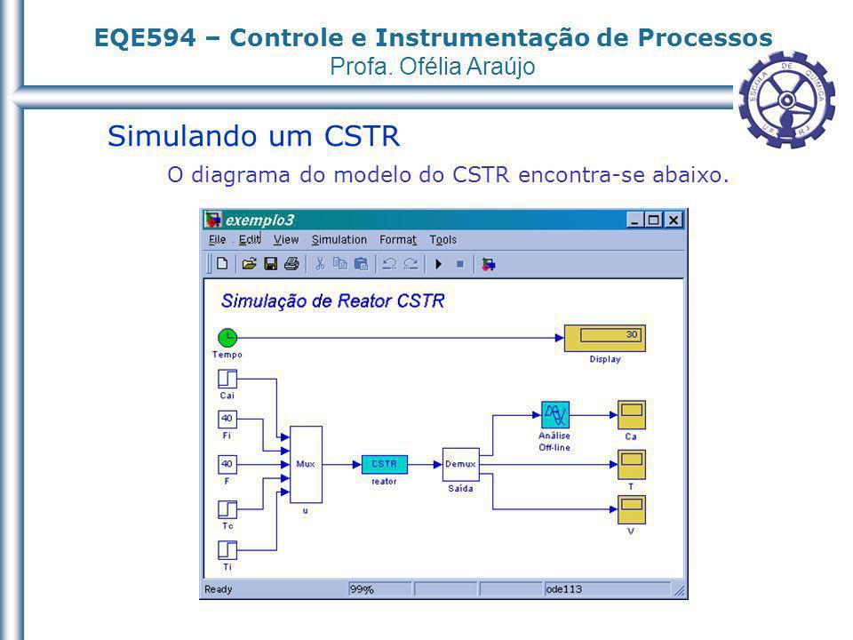 Simulando um CSTR O diagrama do modelo do CSTR encontra-se abaixo.