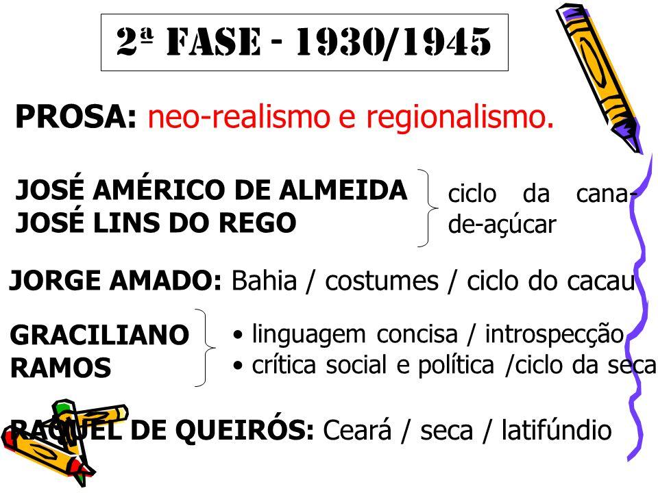 2ª FASE - 1930/1945 PROSA: neo-realismo e regionalismo.