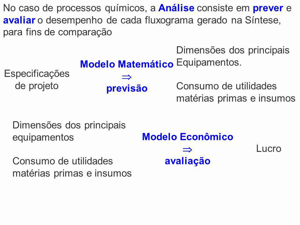 No caso de processos químicos, a Análise consiste em prever e avaliar o desempenho de cada fluxograma gerado na Síntese, para fins de comparação