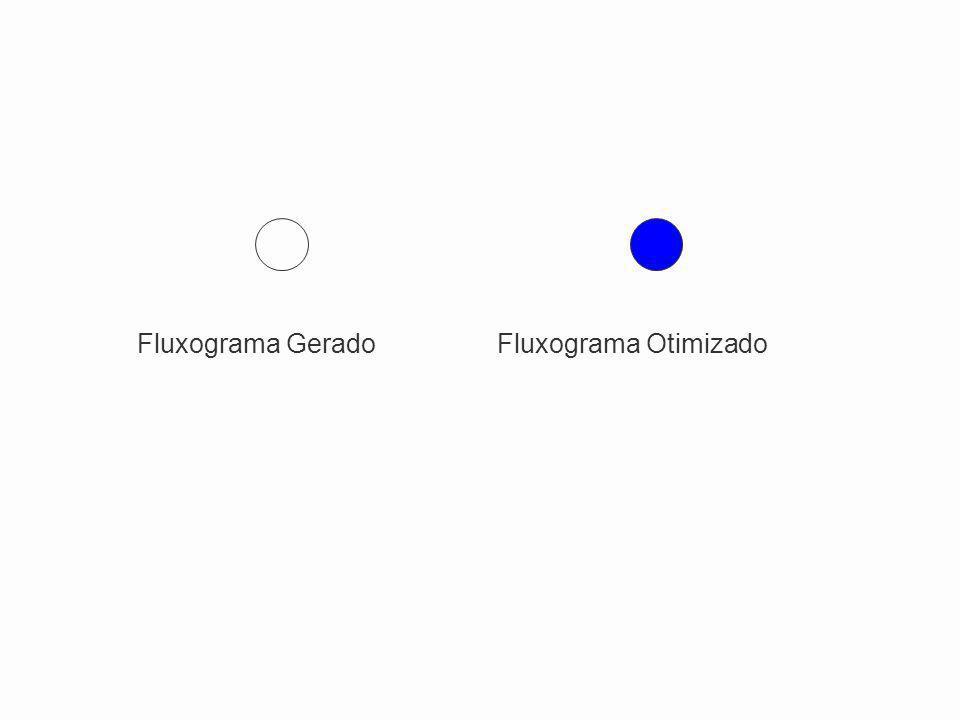 Fluxograma Gerado Fluxograma Otimizado