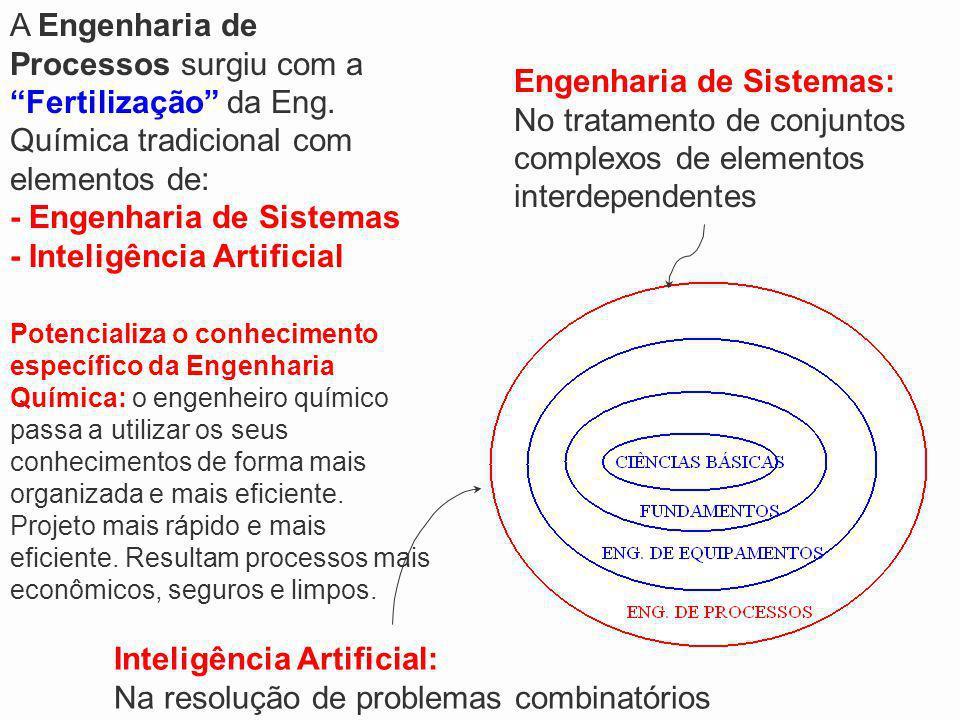 - Engenharia de Sistemas - Inteligência Artificial