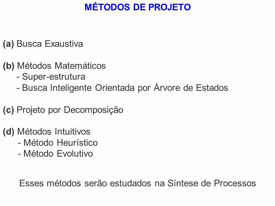 Esses métodos serão estudados na Síntese de Processos