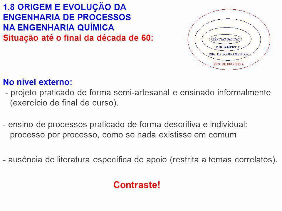 Contraste! 1.8 ORIGEM E EVOLUÇÃO DA ENGENHARIA DE PROCESSOS