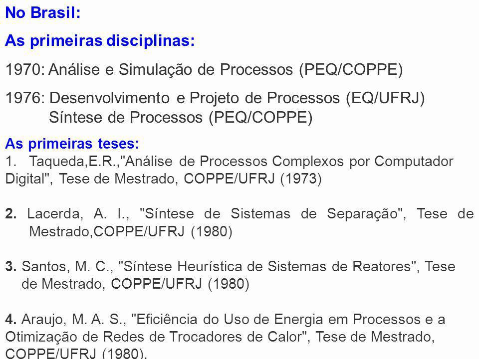 As primeiras disciplinas: