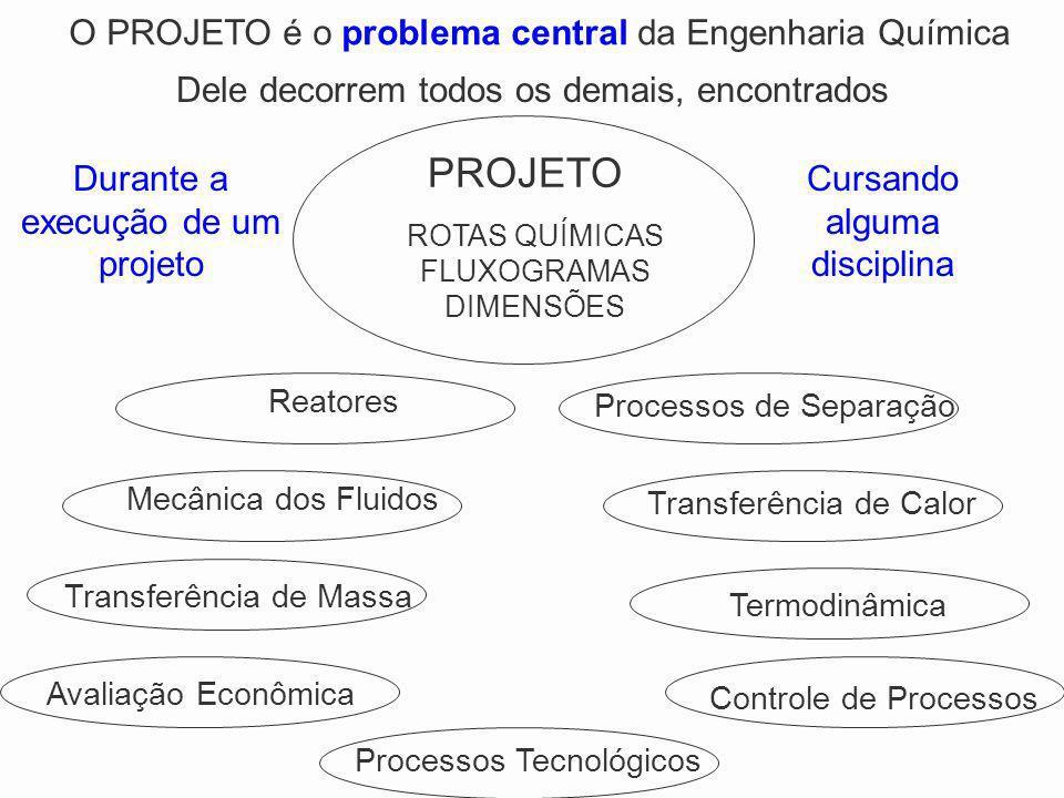 PROJETO O PROJETO é o problema central da Engenharia Química