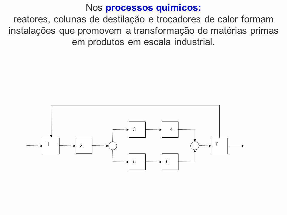 Nos processos químicos: reatores, colunas de destilação e trocadores de calor formam instalações que promovem a transformação de matérias primas em produtos em escala industrial.