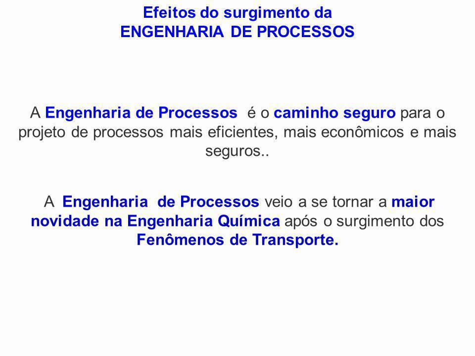 Efeitos do surgimento da ENGENHARIA DE PROCESSOS
