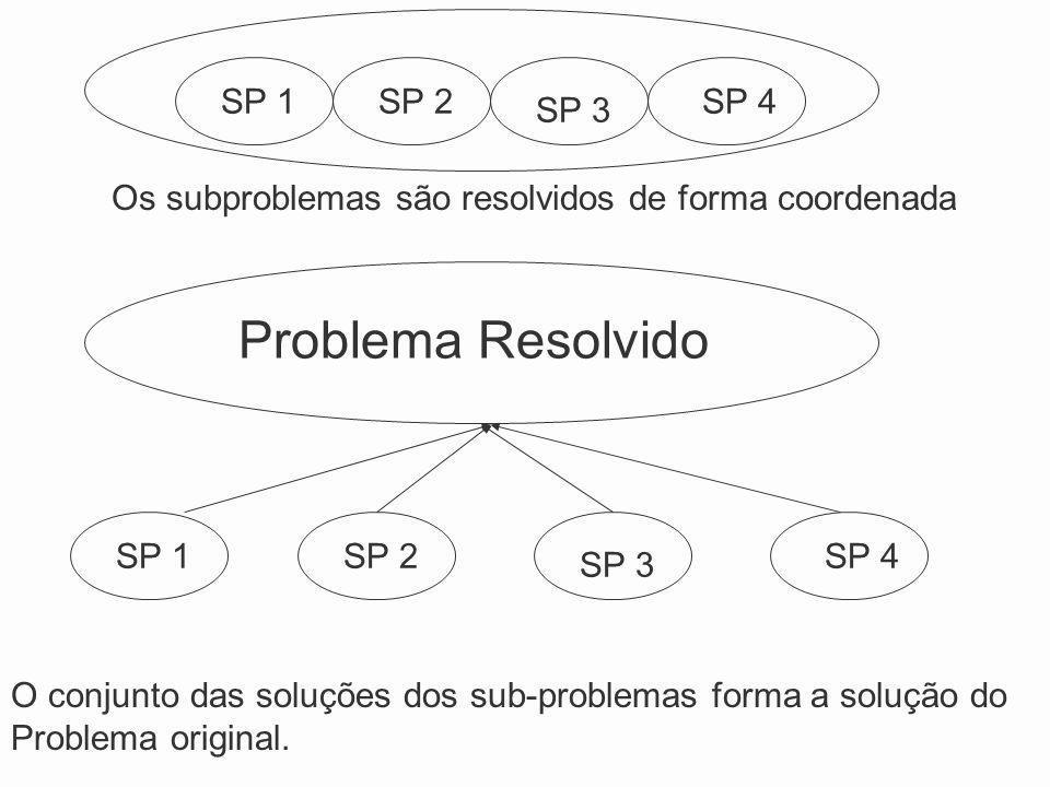 Os subproblemas são resolvidos de forma coordenada