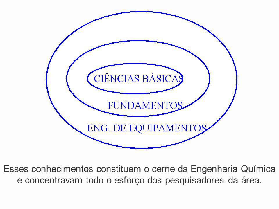 Esses conhecimentos constituem o cerne da Engenharia Química e concentravam todo o esforço dos pesquisadores da área.
