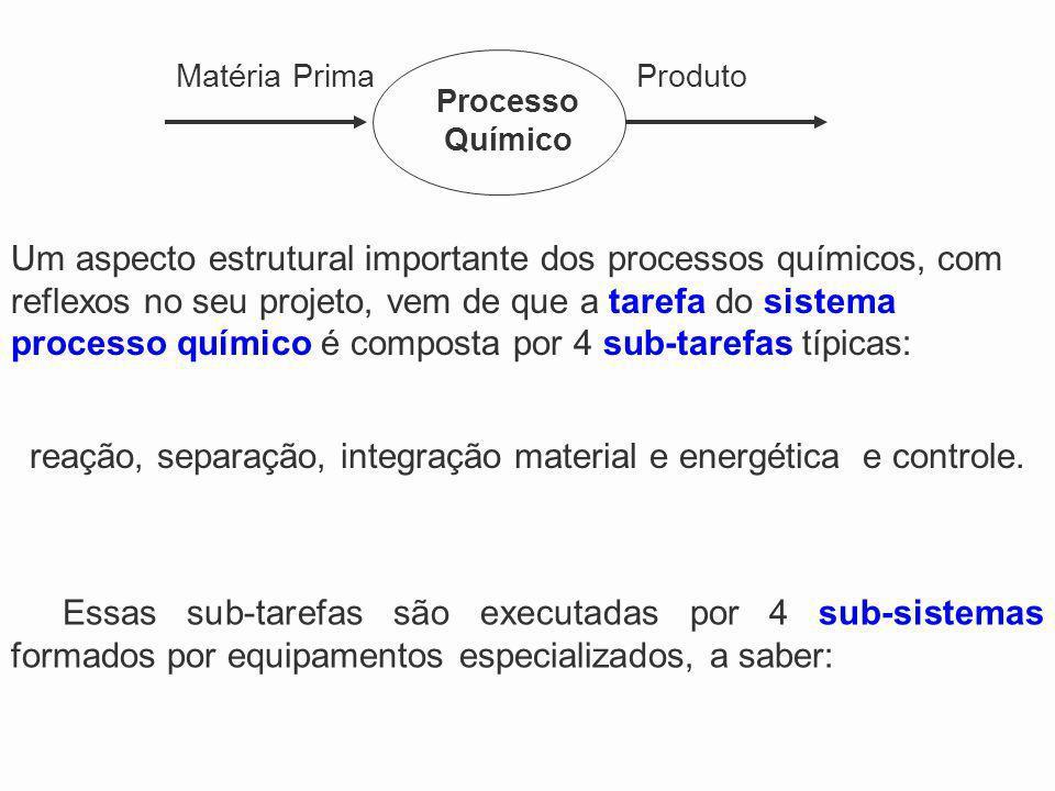 reação, separação, integração material e energética e controle.