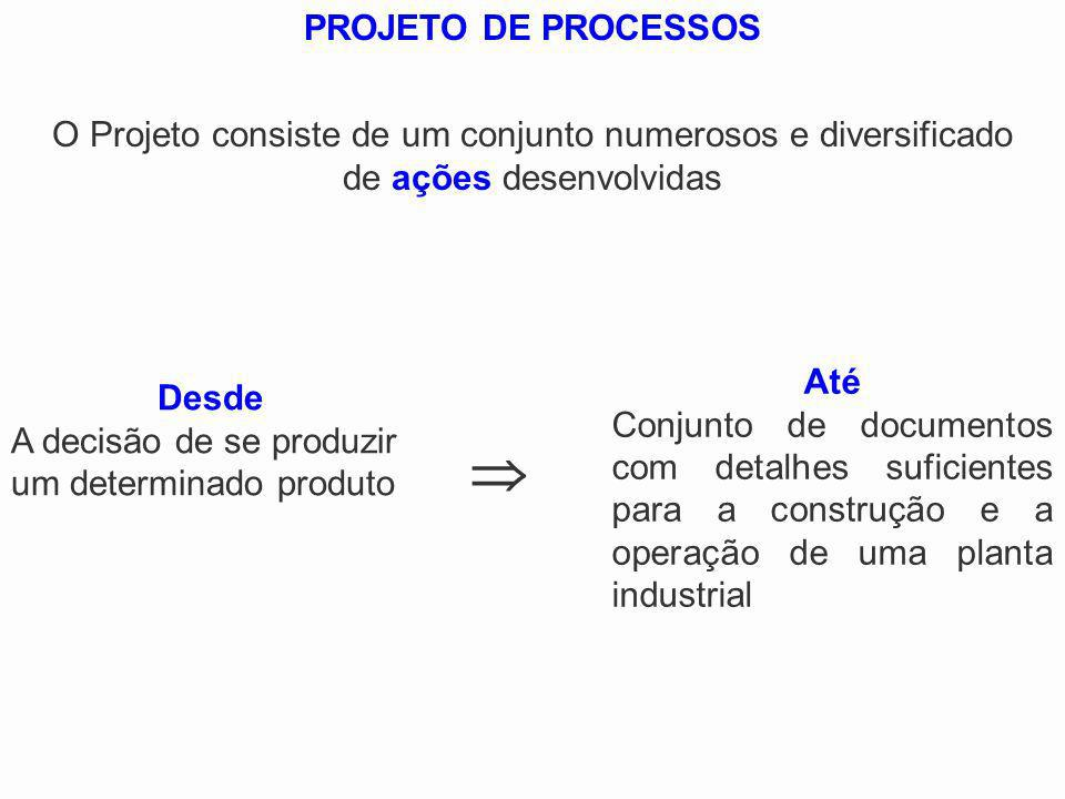 PROJETO DE PROCESSOS O Projeto consiste de um conjunto numerosos e diversificado. de ações desenvolvidas.