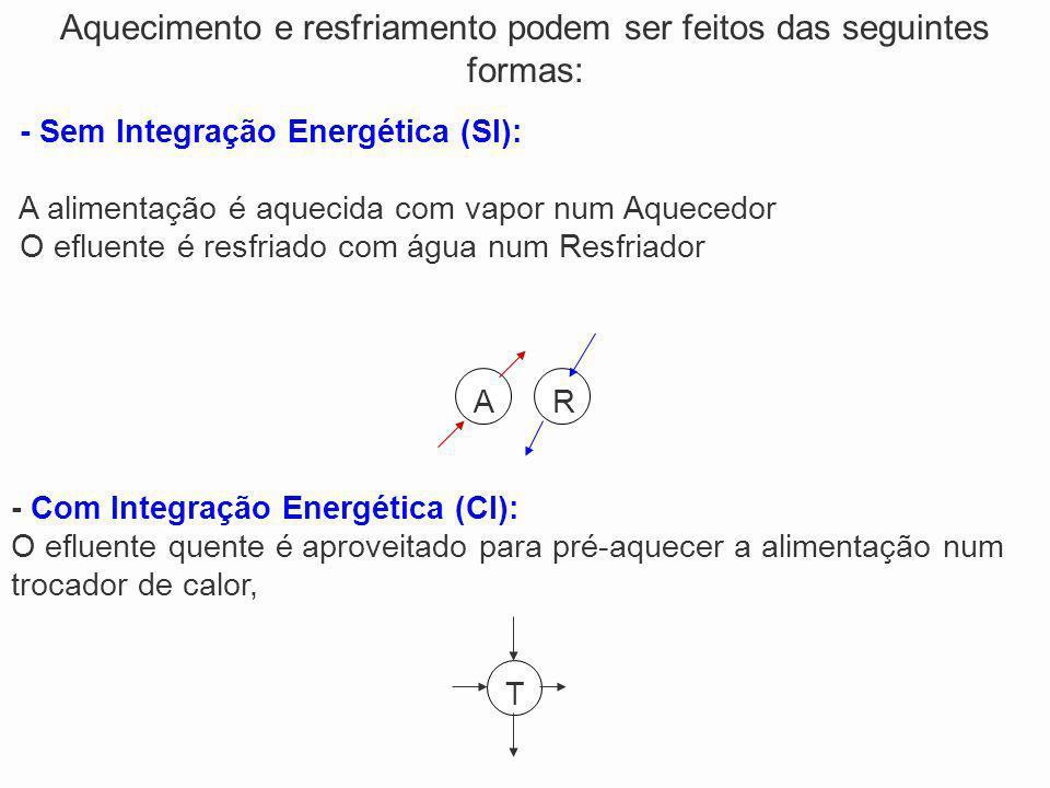 Aquecimento e resfriamento podem ser feitos das seguintes formas: