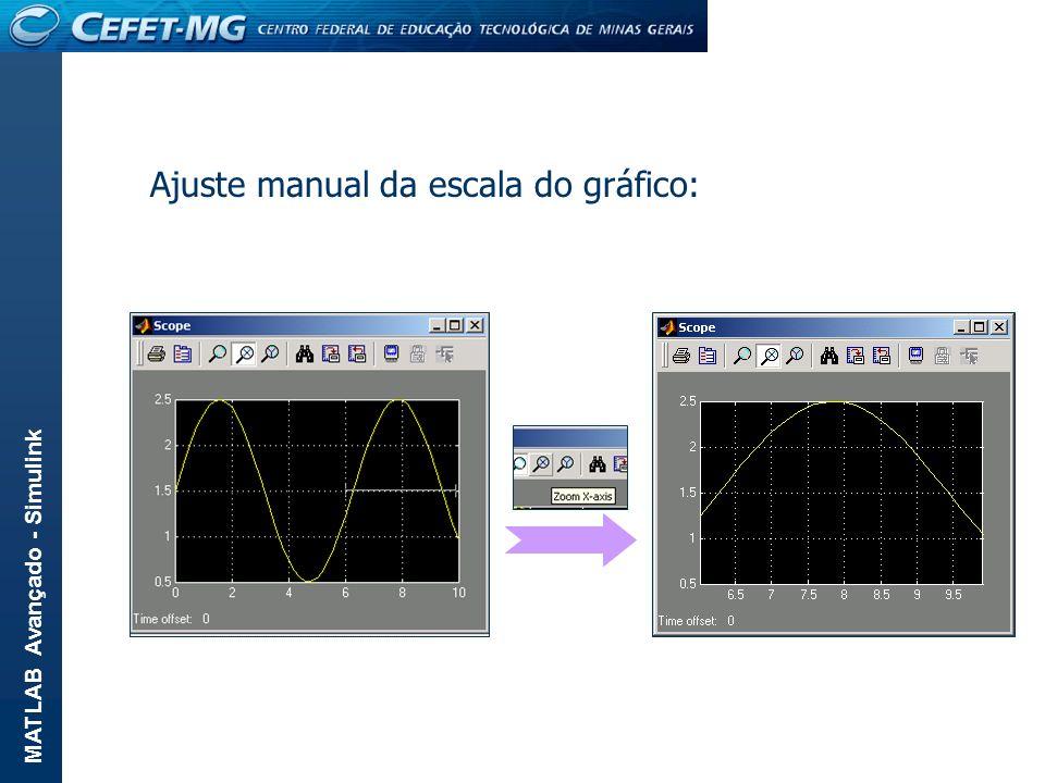 Ajuste manual da escala do gráfico: