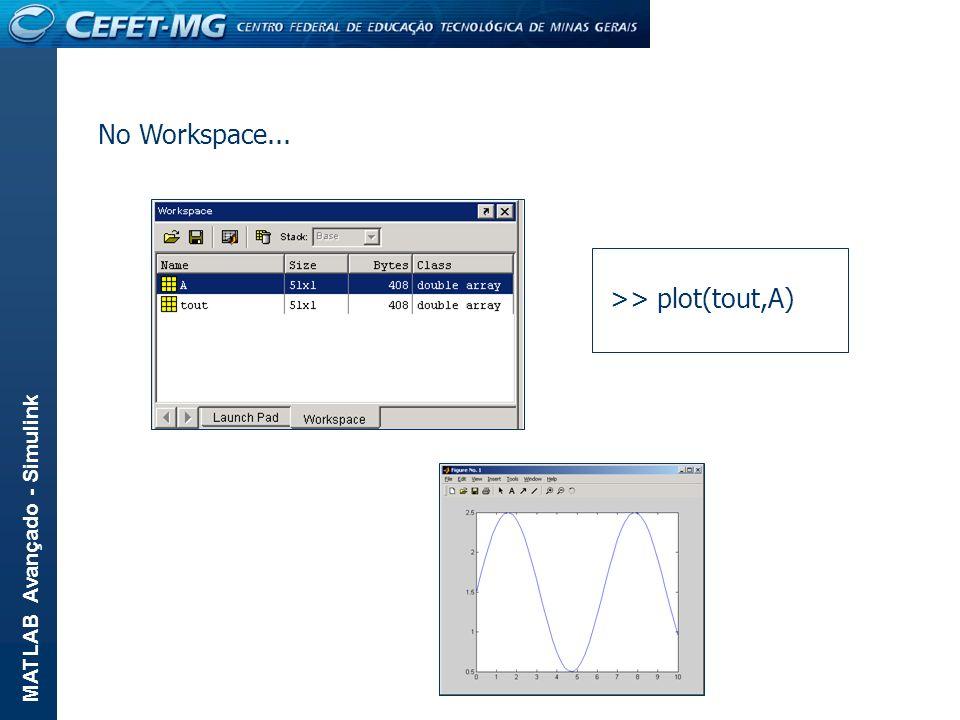No Workspace... >> plot(tout,A)