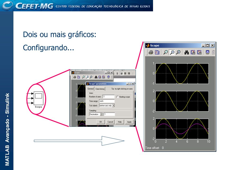 Dois ou mais gráficos: Configurando...