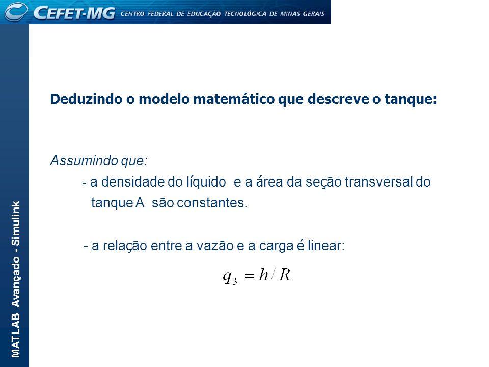 Deduzindo o modelo matemático que descreve o tanque: