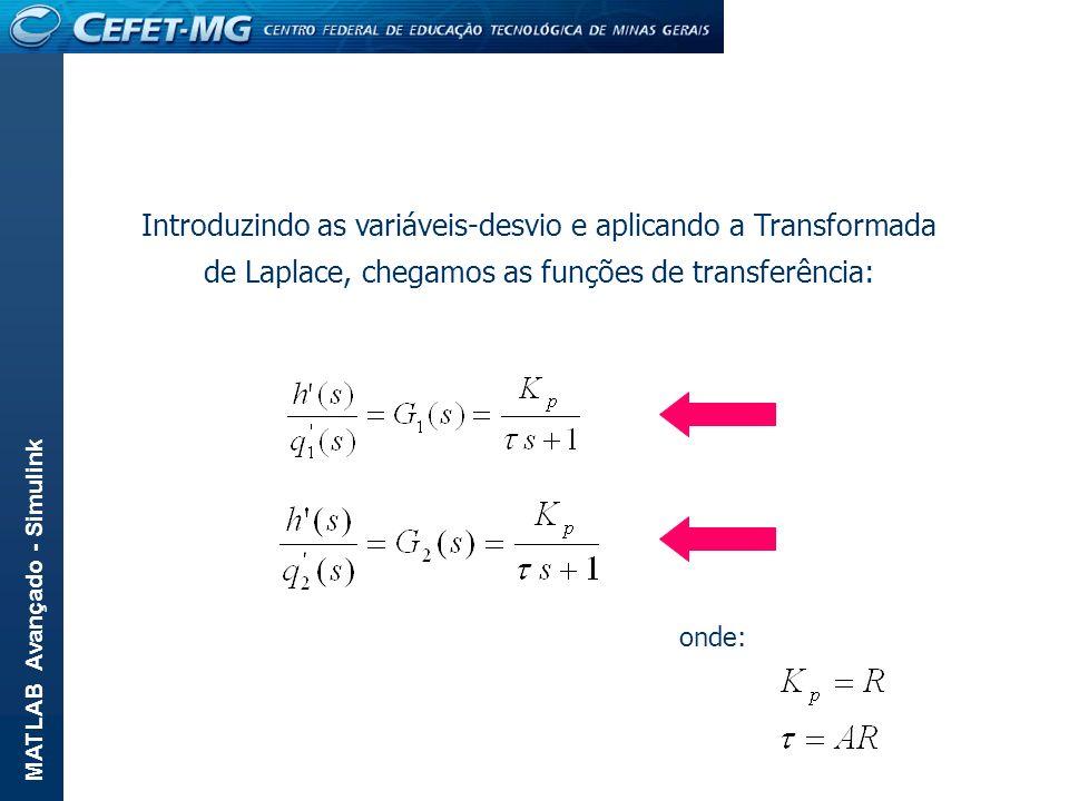 Introduzindo as variáveis-desvio e aplicando a Transformada de Laplace, chegamos as funções de transferência: