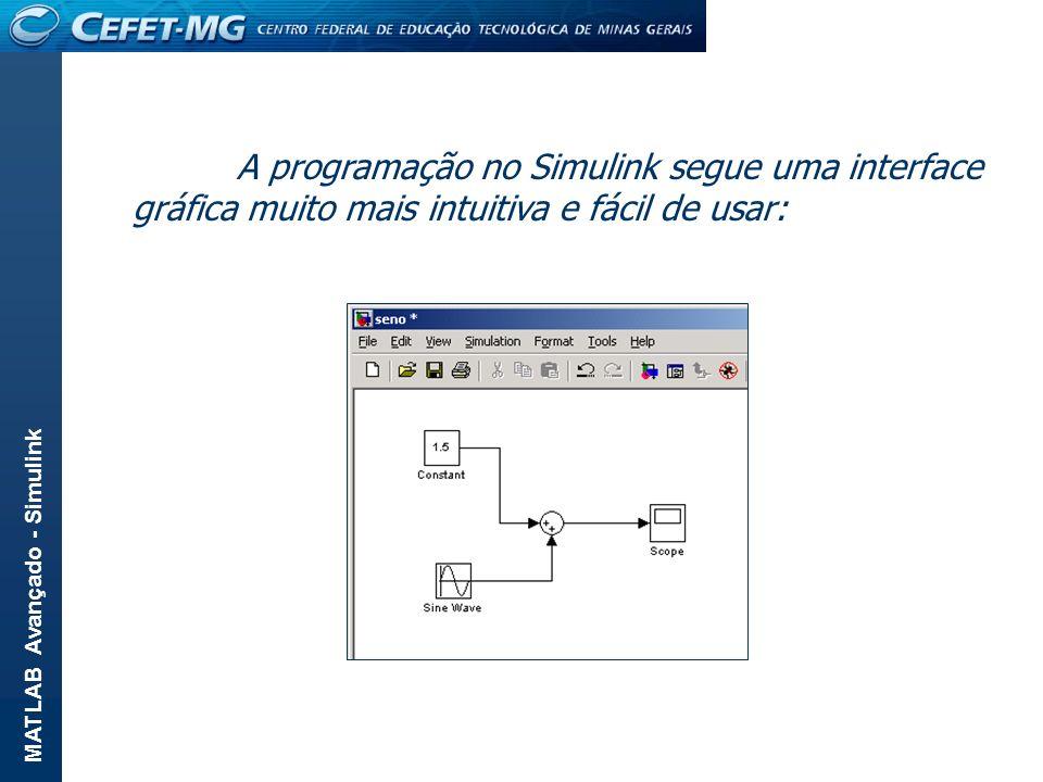A programação no Simulink segue uma interface