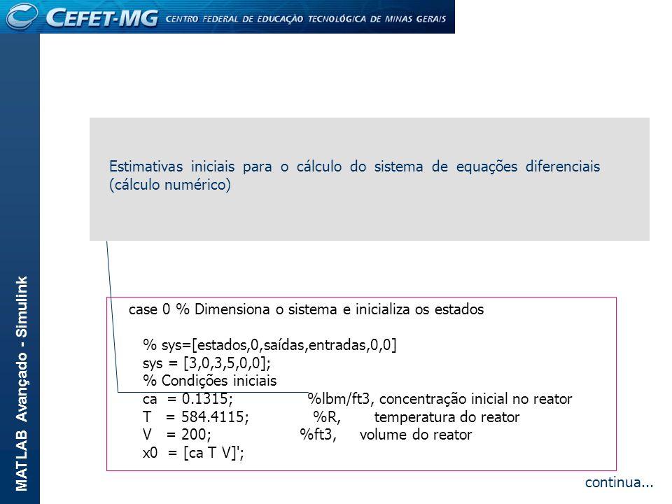 Estimativas iniciais para o cálculo do sistema de equações diferenciais (cálculo numérico)