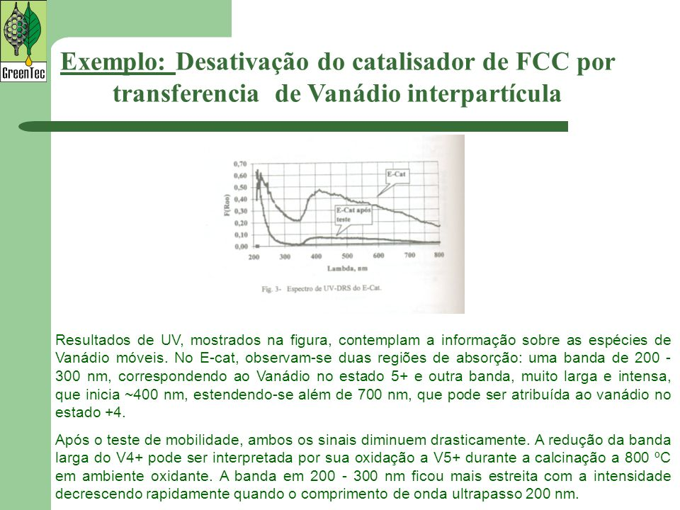 Exemplo: Desativação do catalisador de FCC por transferencia de Vanádio interpartícula