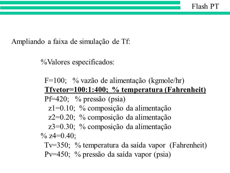 Flash PT Ampliando a faixa de simulação de Tf: %Valores especificados: F=100; % vazão de alimentação (kgmole/hr)