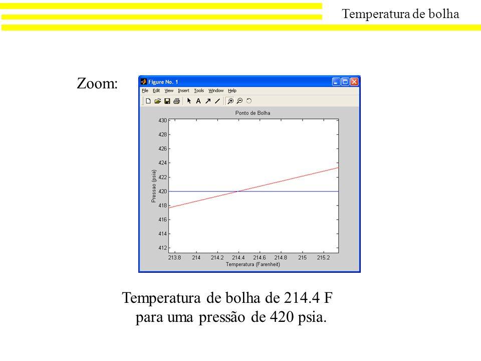 Temperatura de bolha de 214.4 F para uma pressão de 420 psia.