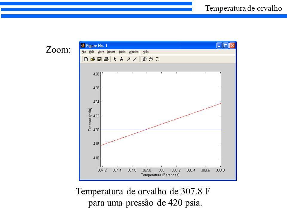 Temperatura de orvalho de 307.8 F para uma pressão de 420 psia.
