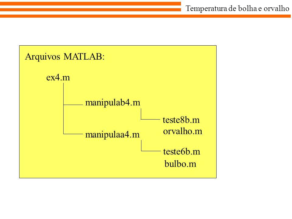 Arquivos MATLAB: ex4.m manipulab4.m teste8b.m orvalho.m manipulaa4.m