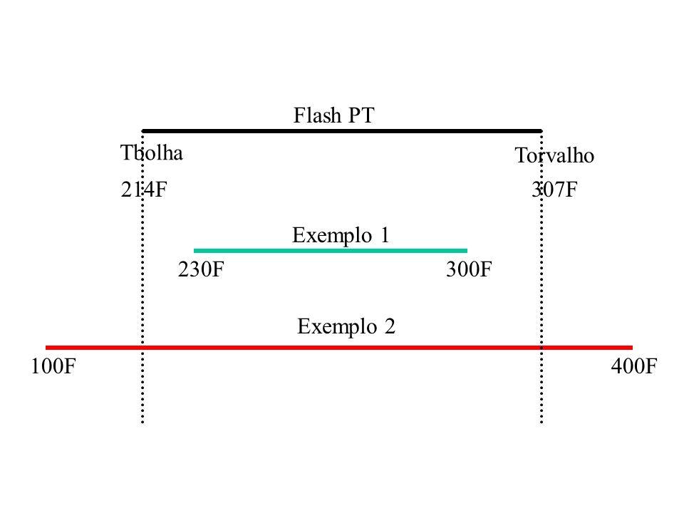 Flash PT Tbolha Torvalho 214F 307F Exemplo 1 230F 300F Exemplo 2 100F 400F