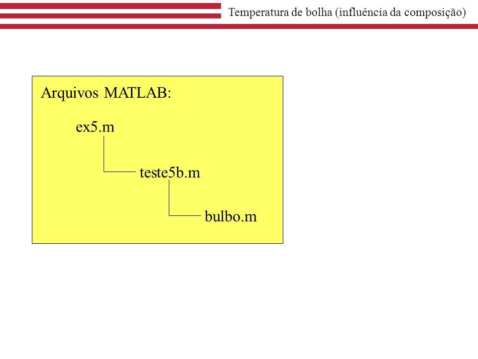 Arquivos MATLAB: ex5.m teste5b.m bulbo.m