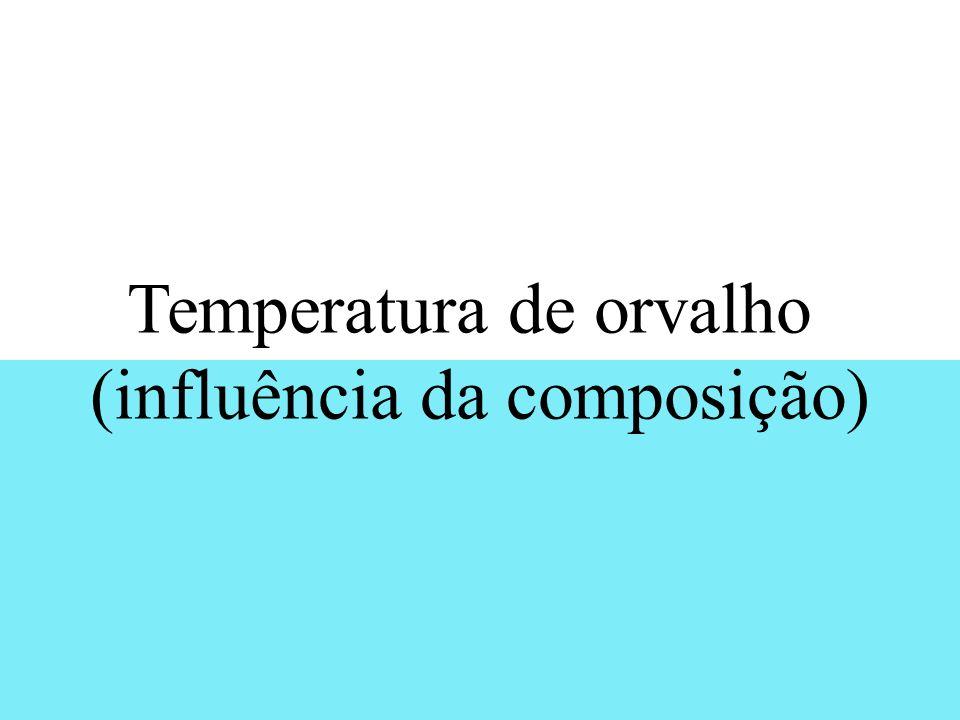 Temperatura de orvalho (influência da composição)