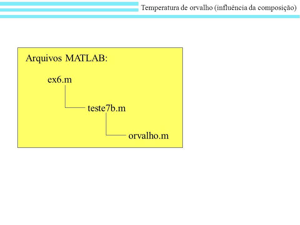 Arquivos MATLAB: ex6.m teste7b.m orvalho.m