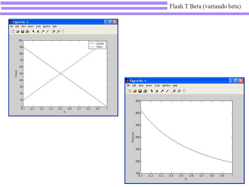 Flash T Beta (variando beta)