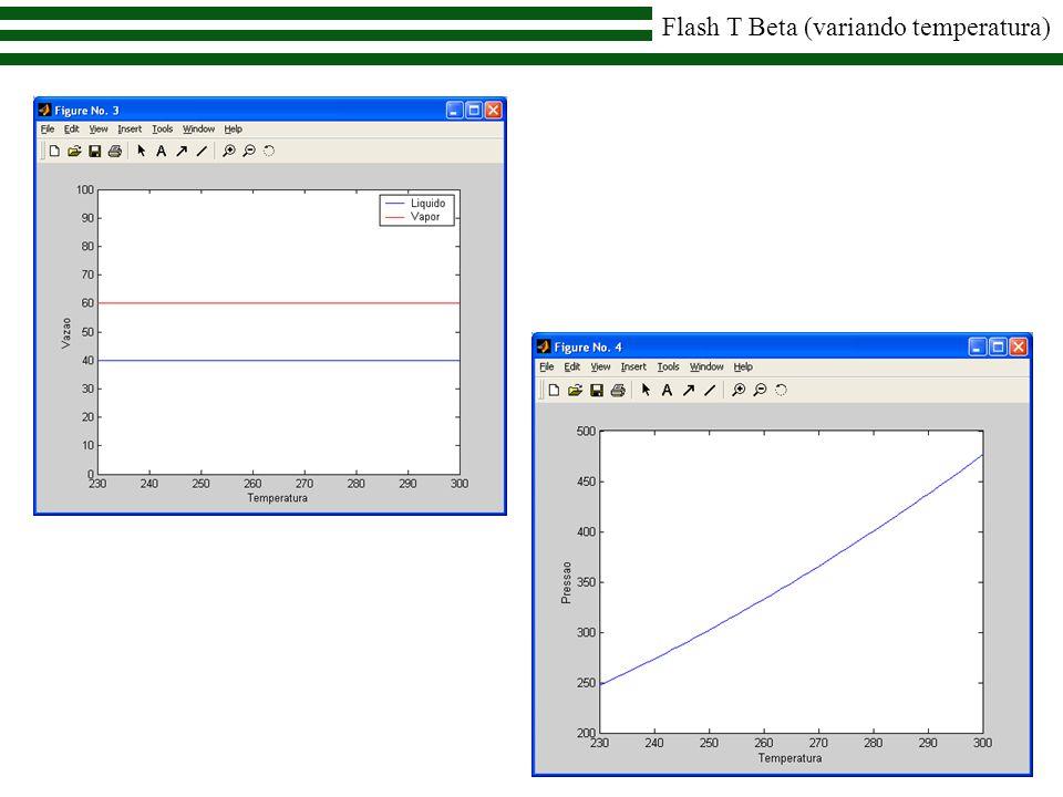 Flash T Beta (variando temperatura)