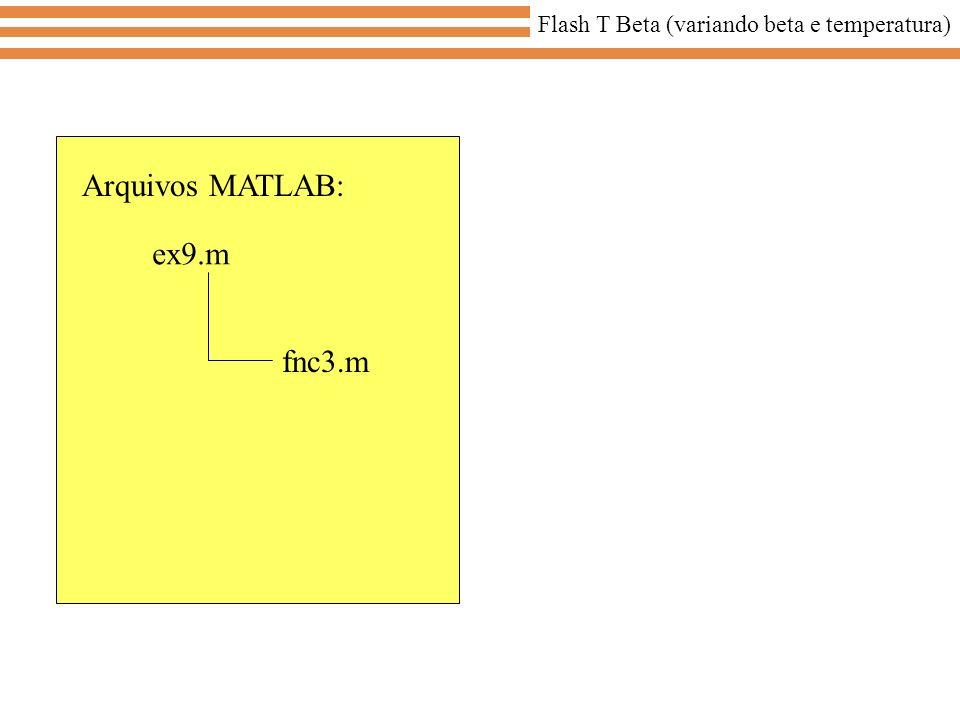 Arquivos MATLAB: ex9.m fnc3.m