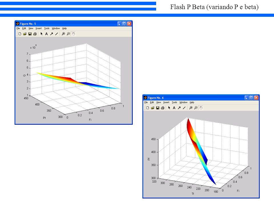Flash P Beta (variando P e beta)
