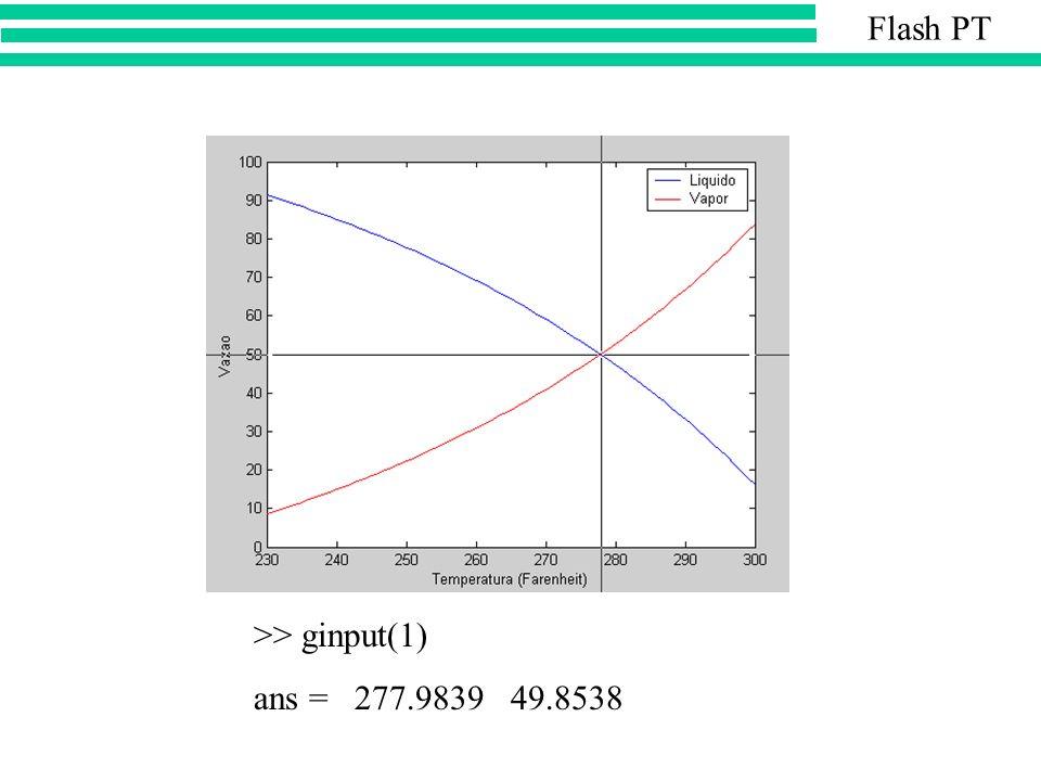 Flash PT >> ginput(1) ans = 277.9839 49.8538