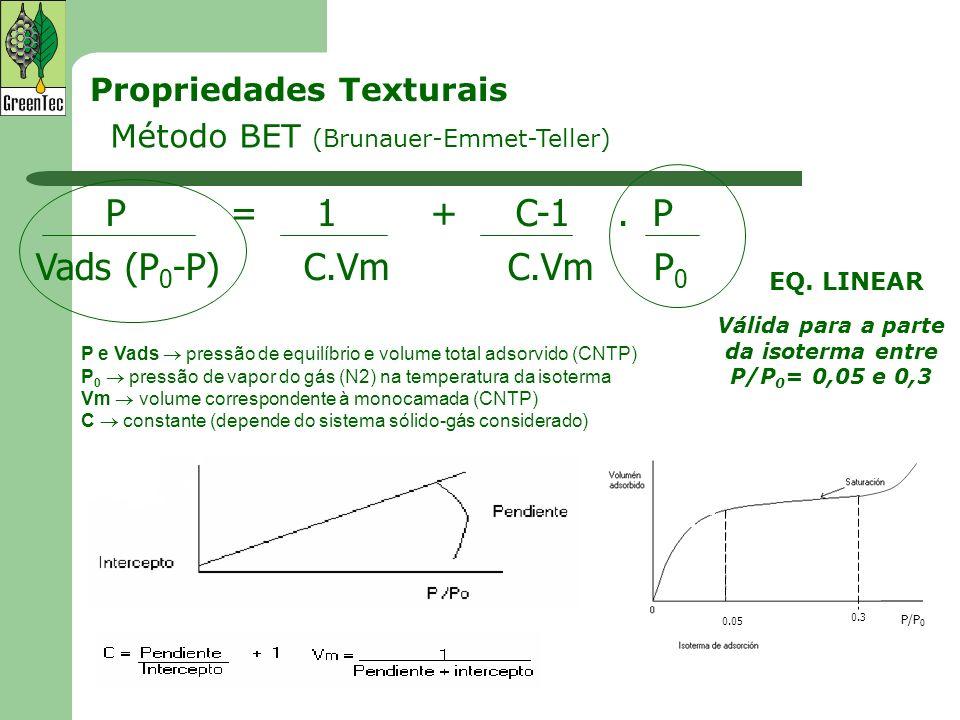 Válida para a parte da isoterma entre P/P0= 0,05 e 0,3